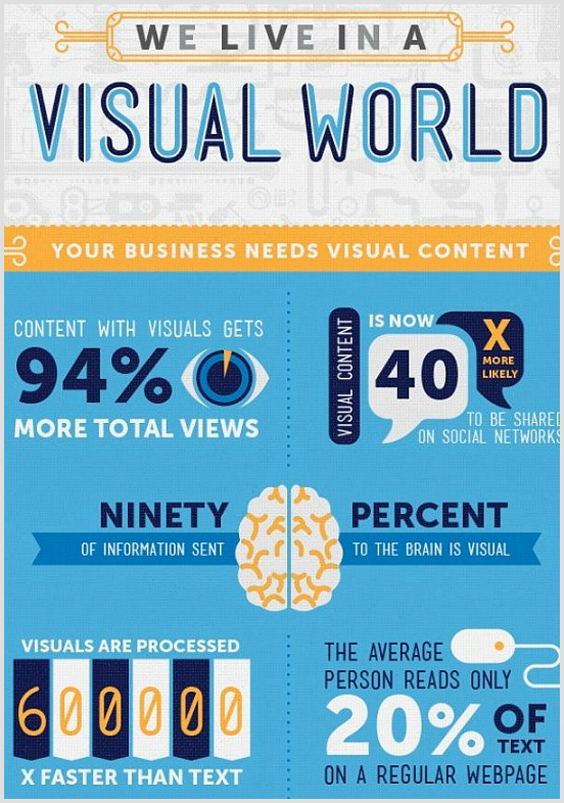 Visual Word